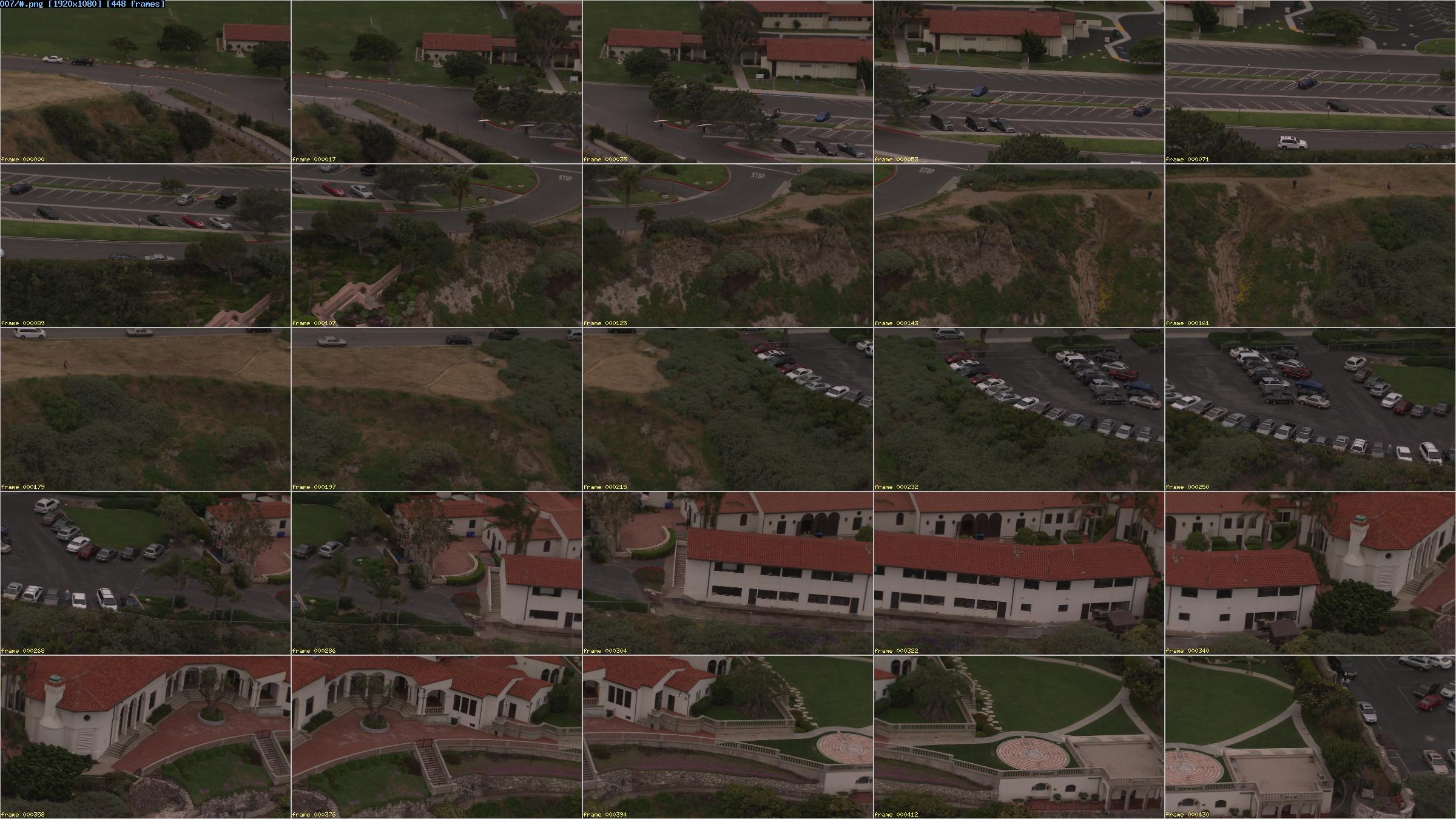 Neovision2 dataset - iLab - University of Southern California